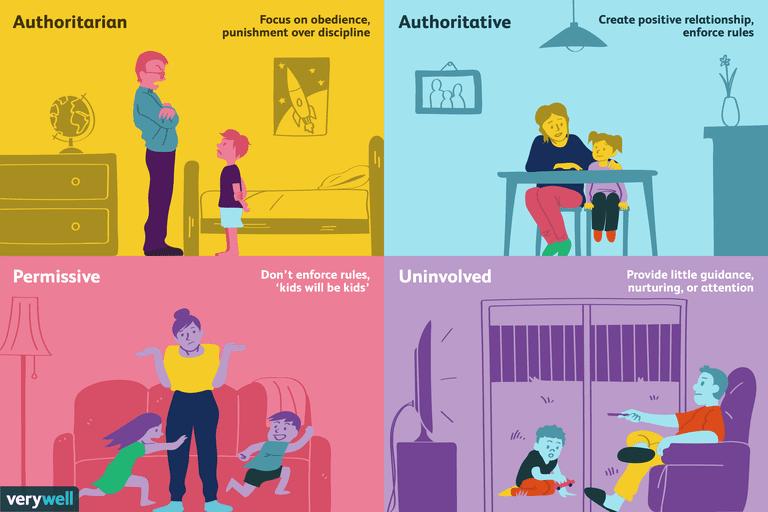 انواع سبک های فرزندپروری
