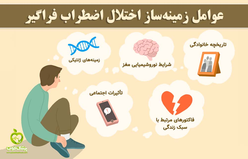 عوامل زمینه ساز اختلال اضطراب فراگیر
